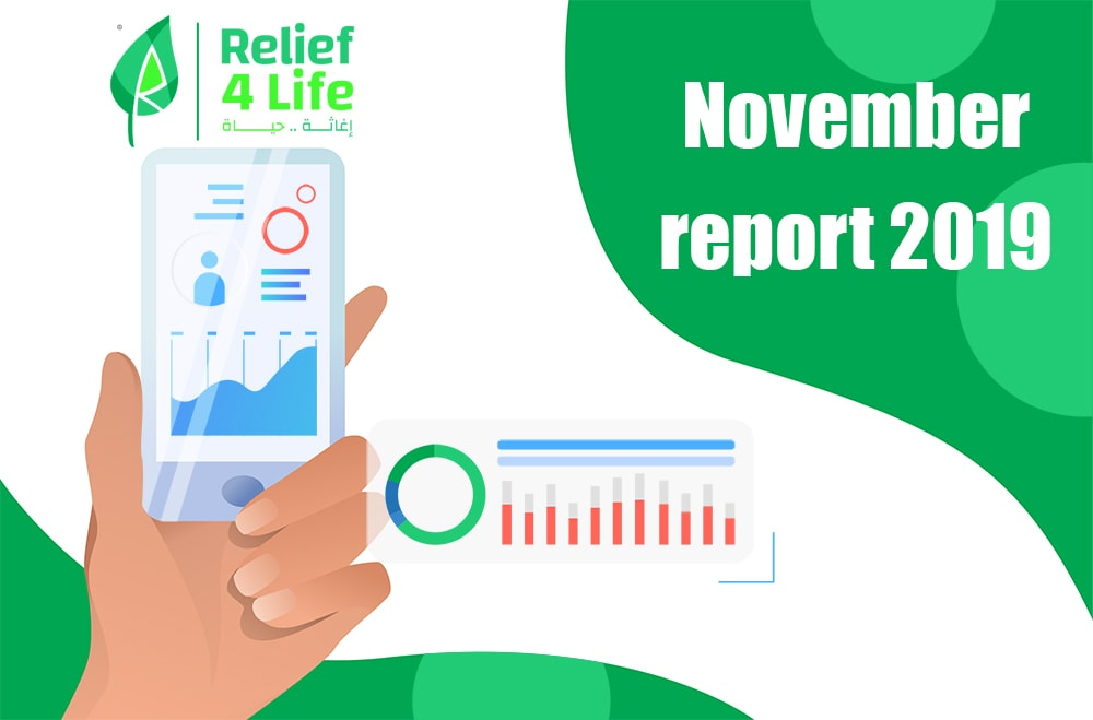 November 2019 report