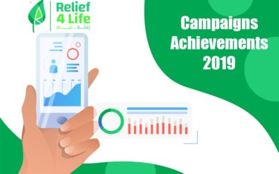 Campaigns Achievements 2019